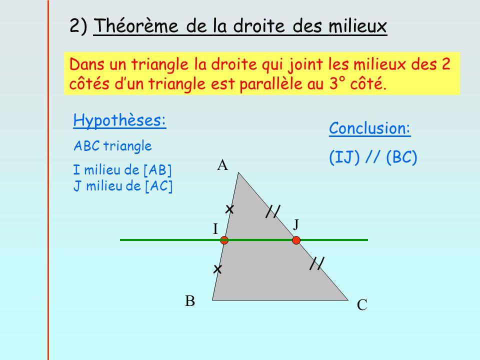 2) Théorème de la droite des milieux Dans un triangle la droite qui joint les milieux des 2 côtés dun triangle est parallèle au 3° côté. Hypothèses: A