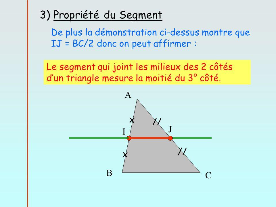 3) Propriété du Segment Le segment qui joint les milieux des 2 côtés dun triangle mesure la moitié du 3° côté. De plus la démonstration ci-dessus mont