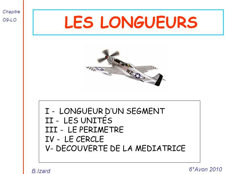 LES LONGUEURS I - LONGUEUR DUN SEGMENT II - LES UNITÉS III - LE PERIMETRE IV - LE CERCLE V- DECOUVERTE DE LA MEDIATRICE 6°Avon 2010 B.Izard Chapitre O