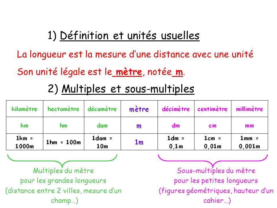 La longueur est la mesure dune distance avec une unité Son unité légale est le mètre, notée m. 2) Multiples et sous-multiples 1) Définition et unités