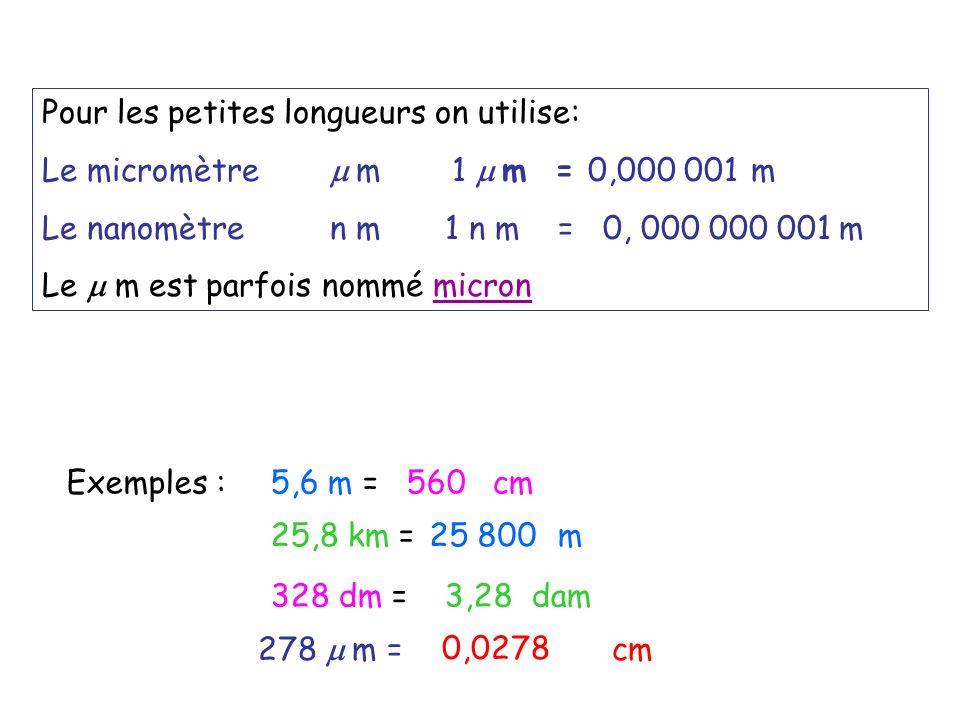 Exemples :5,6 m = cm560 25,8 km = m25 800 328 dm = dam3,28 Pour les petites longueurs on utilise: Le micromètre m 1 m = 0,000 001 m Le nanomètren m 1 n m = 0, 000 000 001 m Le m est parfois nommé micron 278 m = cm0,0278