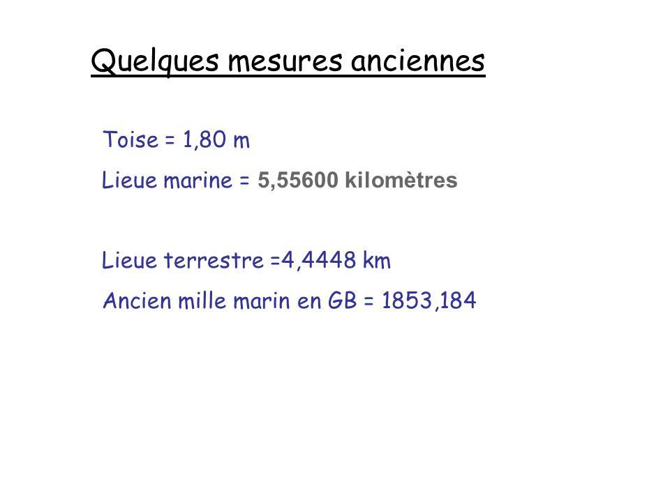 Quelques mesures anciennes Toise = 1,80 m Lieue marine = 5,55600 kilomètres Lieue terrestre =4,4448 km Ancien mille marin en GB = 1853,184