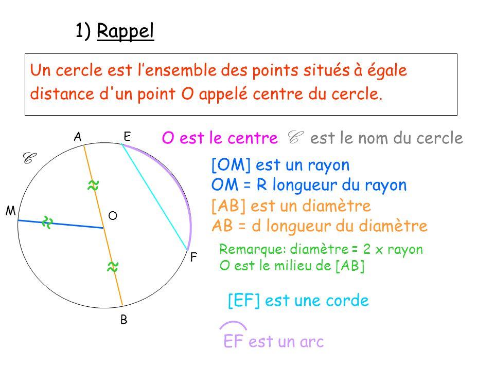 Un cercle est lensemble des points situés à égale distance d'un point O appelé centre du cercle. C F EA B M [EF] est une corde [AB] est un diamètre AB