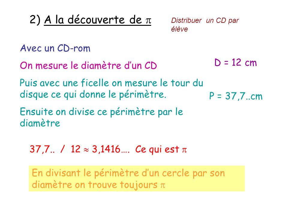 2) A la découverte de Avec un CD-rom On mesure le diamètre dun CD Puis avec une ficelle on mesure le tour du disque ce qui donne le périmètre.