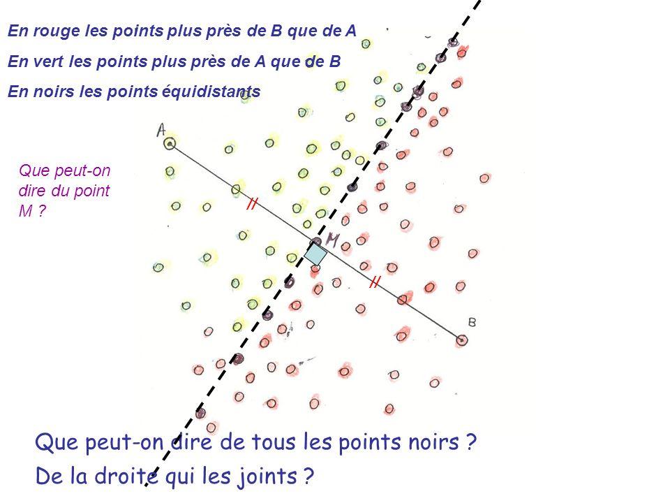 Que peut-on dire de tous les points noirs ? En rouge les points plus près de B que de A En vert les points plus près de A que de B En noirs les points
