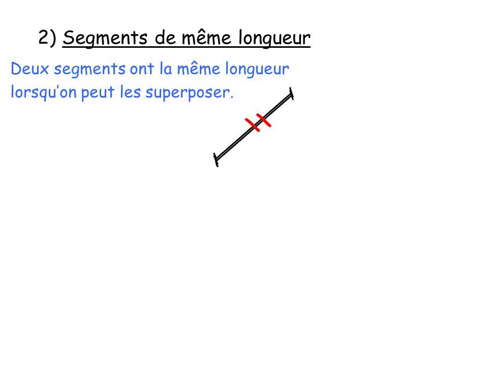 2) Segments de même longueur Deux segments ont la même longueur lorsquon peut les superposer. \\