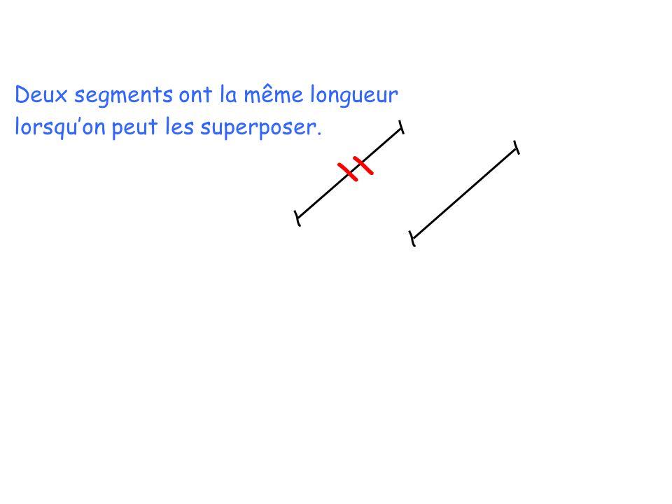 Deux segments ont la même longueur lorsquon peut les superposer. \\