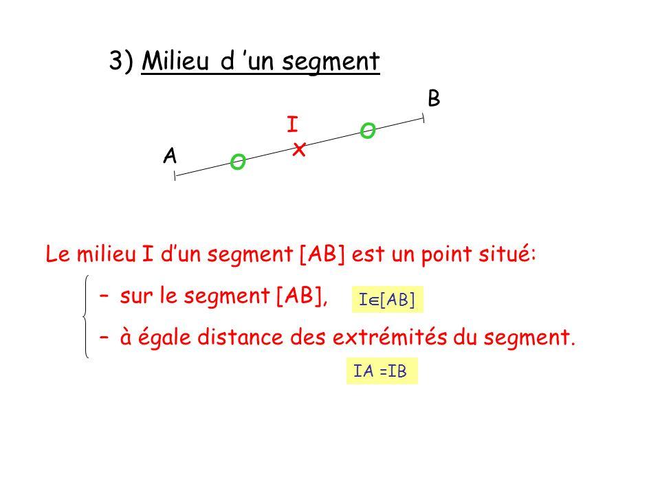 3) Milieu d un segment –à égale distance des extrémités du segment. Le milieu I dun segment [AB] est un point situé: –sur le segment [AB], A B x I о о