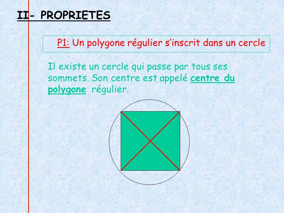 II- PROPRIETES P1: Un polygone régulier sinscrit dans un cercle Il existe un cercle qui passe par tous ses sommets. Son centre est appelé centre du po