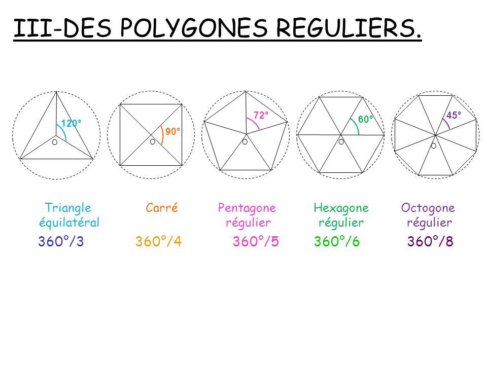 III-DES POLYGONES REGULIERS. O 120° O 90° O 72° O 45° O 60° Triangle équilatéral CarréPentagone régulier Hexagone régulier Octogone régulier 360°/3360