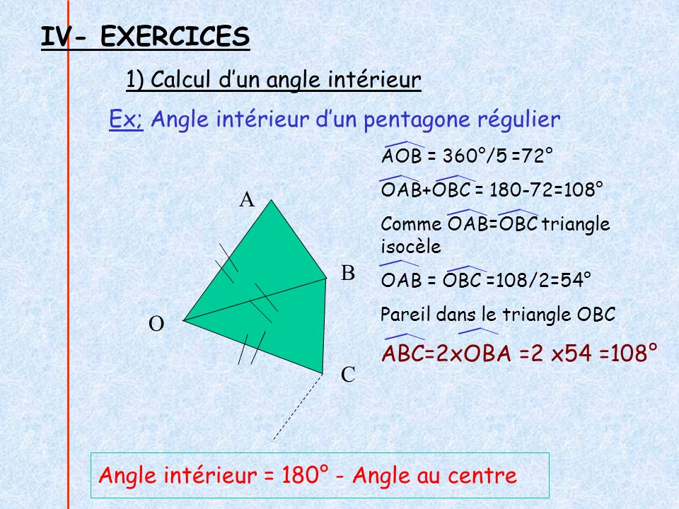 IV- EXERCICES 1) Calcul dun angle intérieur Ex; Angle intérieur dun pentagone régulier O A B C AOB = 360°/5 =72° OAB+OBC = 180-72=108° Comme OAB=OBC triangle isocèle OAB = OBC =108/2=54° Pareil dans le triangle OBC ABC=2xOBA =2 x54 =108° Angle intérieur = 180° - Angle au centre