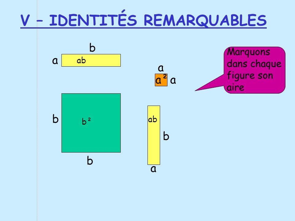 V – IDENTITÉS REMARQUABLES a b b b a b a a b² ab Marquons dans chaque figure son aire ab a²