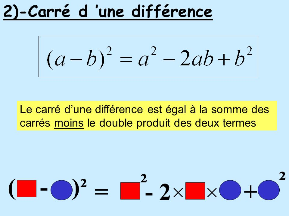 2)-Carré d une différence ² - 2+ ( - )² = ² Le carré dune différence est égal à la somme des carrés moins le double produit des deux termes