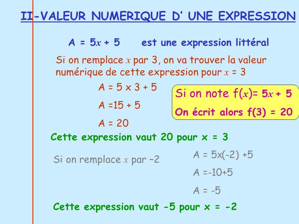 II-VALEUR NUMERIQUE D UNE EXPRESSION A = 5 x + 5 est une expression littéral Si on remplace x par 3, on va trouver la valeur numérique de cette expres