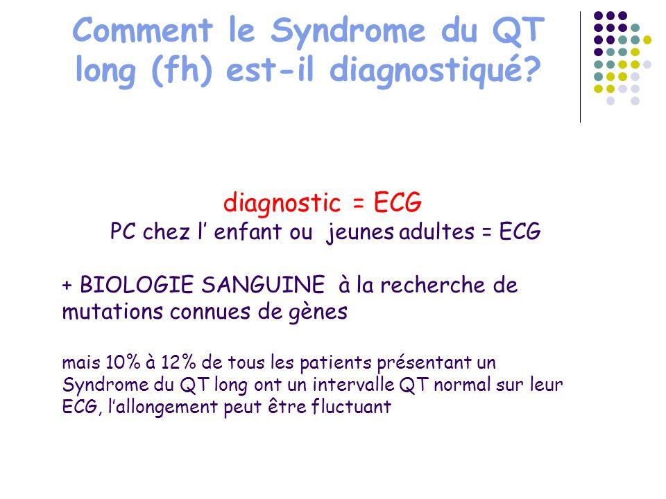 Comment le Syndrome du QT long (fh) est-il diagnostiqué? diagnostic = ECG PC chez l enfant ou jeunes adultes = ECG + BIOLOGIE SANGUINE à la recherche