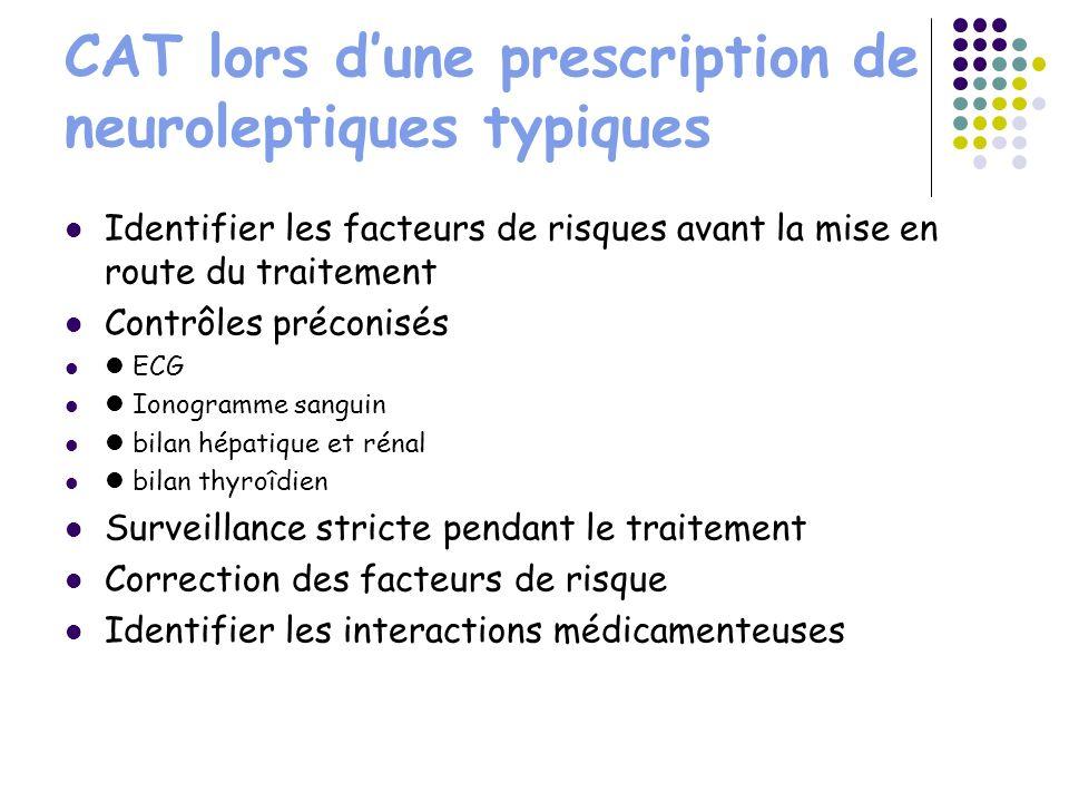 CAT lors dune prescription de neuroleptiques typiques Identifier les facteurs de risques avant la mise en route du traitement Contrôles préconisés ECG