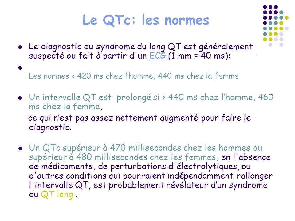 Le QTc: les normes Le diagnostic du syndrome du long QT est généralement suspecté ou fait à partir d'un ECG (1 mm = 40 ms):ECG Les normes < 420 ms che