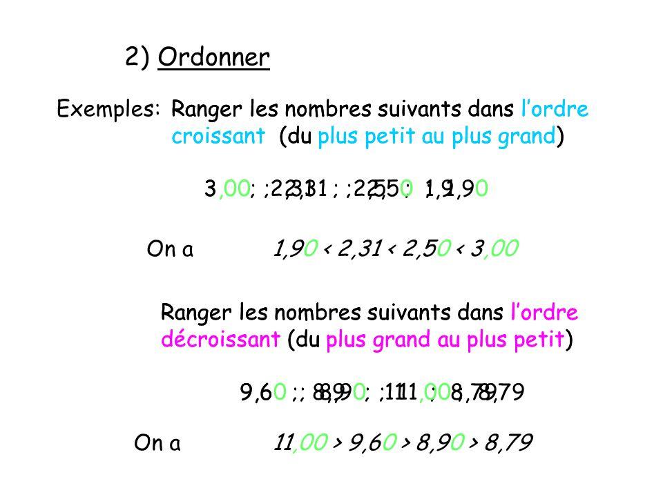 2) Ordonner Exemples: Ranger les nombres suivants dans lordre croissant (du plus petit au plus grand) 3 ; 2,31 ; 2,5 ; 1,9 Ranger les nombres suivants