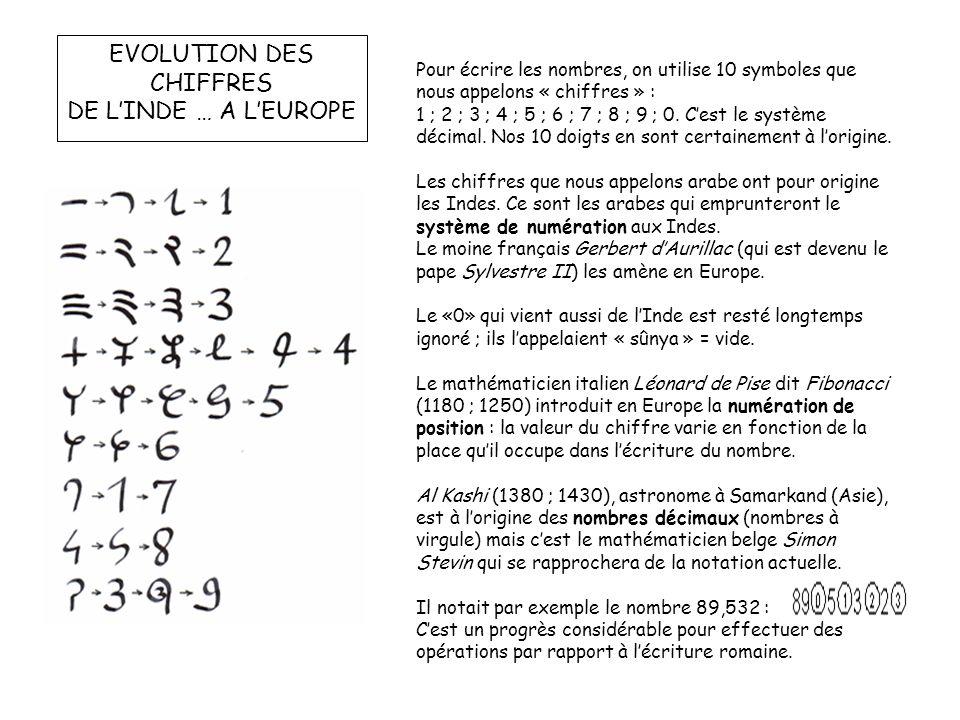 EVOLUTION DES CHIFFRES DE LINDE … A LEUROPE Pour écrire les nombres, on utilise 10 symboles que nous appelons « chiffres » : 1 ; 2 ; 3 ; 4 ; 5 ; 6 ; 7