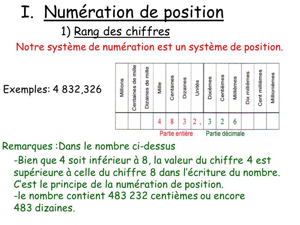 I. Numération de position 1) Rang des chiffres Notre système de numération est un système de position. Exemples: 4 832,326 Remarques :Dans le nombre c