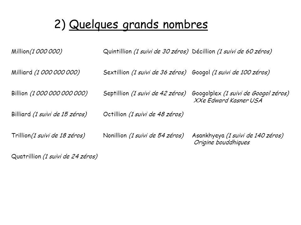 3) Nombres entiers et nombres décimaux Exemples de nombres entiers : 0 ; 5 ; 7 ; 1254 Exemples de nombres décimaux : 2,5 ; 5,3 ; 0,8 ; 0,2 ; 7 ; 0 Remarque : un nombre décimal nest pas seulement un nombre à virgule… cest un nombre qui est fini.