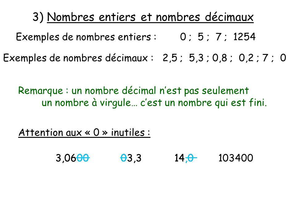 3) Nombres entiers et nombres décimaux Exemples de nombres entiers : 0 ; 5 ; 7 ; 1254 Exemples de nombres décimaux : 2,5 ; 5,3 ; 0,8 ; 0,2 ; 7 ; 0 Rem