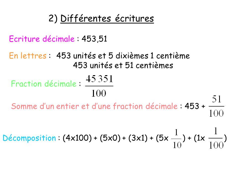 2) Différentes écritures Ecriture décimale : 453,51 En lettres :453 unités et 5 dixièmes 1 centième 453 unités et 51 centièmes Fraction décimale : Som
