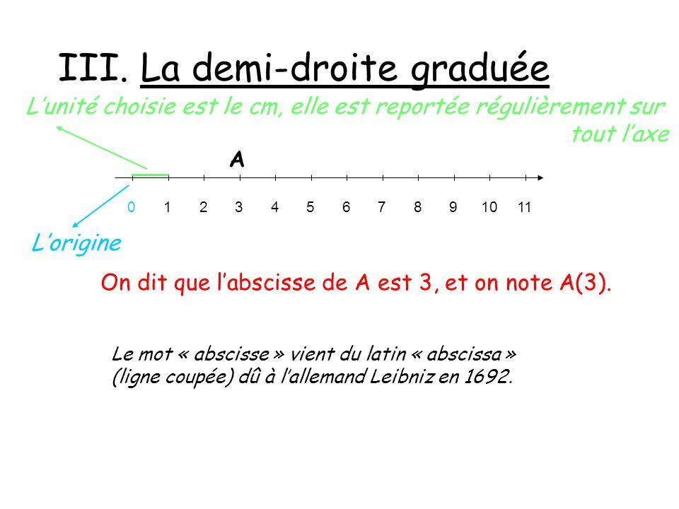 01234567891011 III. La demi-droite graduée Lunité choisie est le cm, elle est reportée régulièrement sur tout laxe Lorigine A On dit que labscisse de