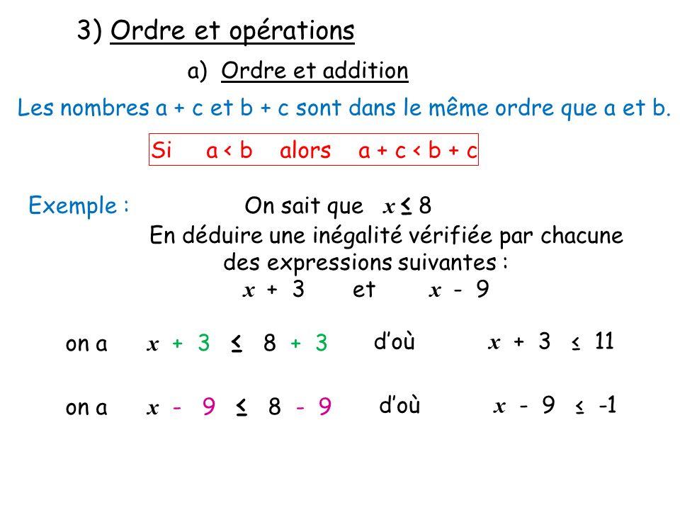 3) Ordre et opérations a) Ordre et addition Les nombres a + c et b + c sont dans le même ordre que a et b. Si a < b alors a + c < b + c Exemple : On s
