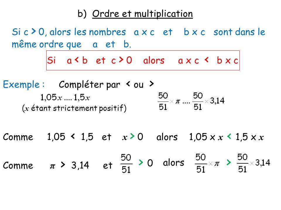 b) Ordre et multiplication Si c > 0, alors les nombres a x c et b x c sont dans le même ordre que a et b. Si a 0 alors a x c < b x c Exemple : Complét
