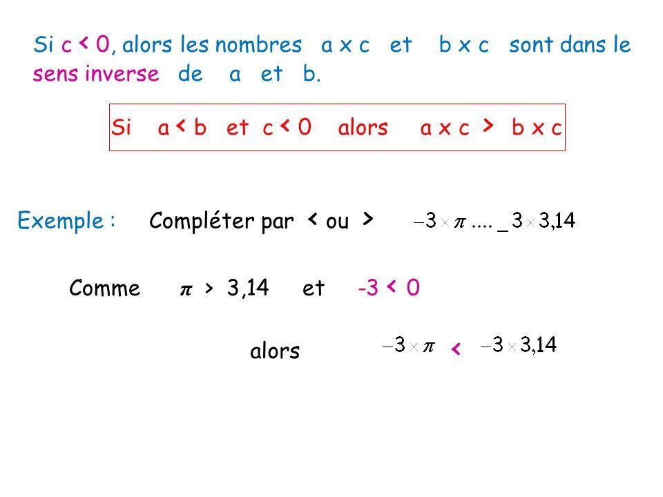 Si c < 0, alors les nombres a x c et b x c sont dans le sens inverse de a et b. Si a b x c Exemple : Compléter par Comme π > 3,14 et -3 < 0 alors <