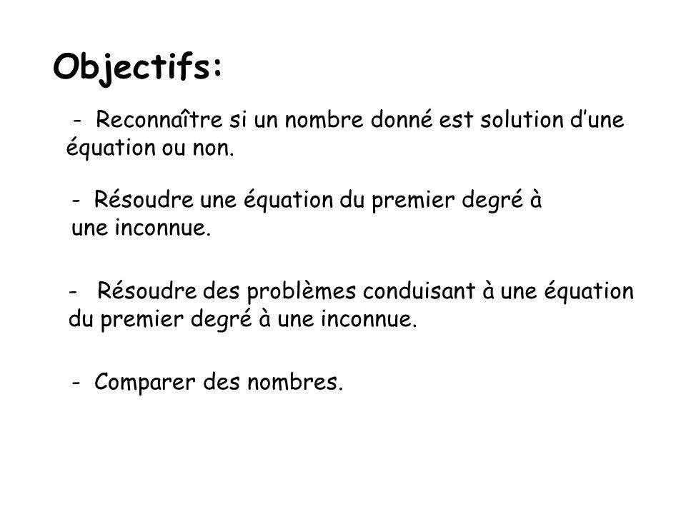 Objectifs: - Reconnaître si un nombre donné est solution dune équation ou non. - Résoudre une équation du premier degré à une inconnue. - Résoudre des
