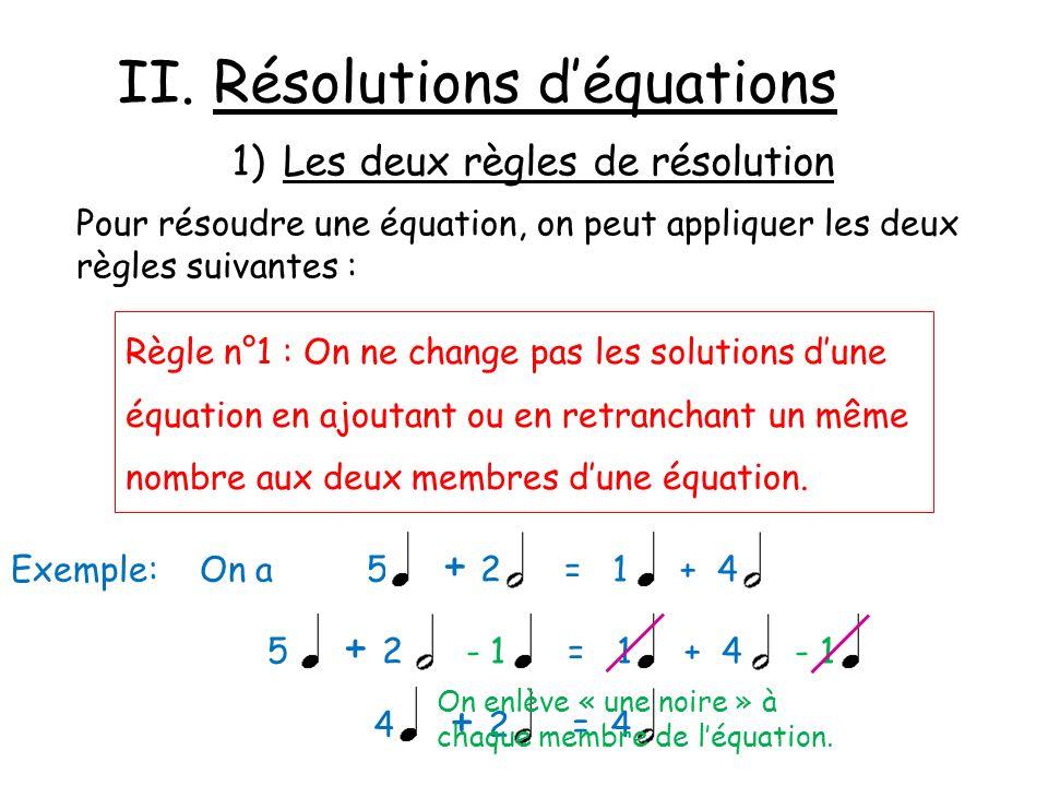 II. Résolutions déquations 1)Les deux règles de résolution Pour résoudre une équation, on peut appliquer les deux règles suivantes : Règle n°1 : On ne
