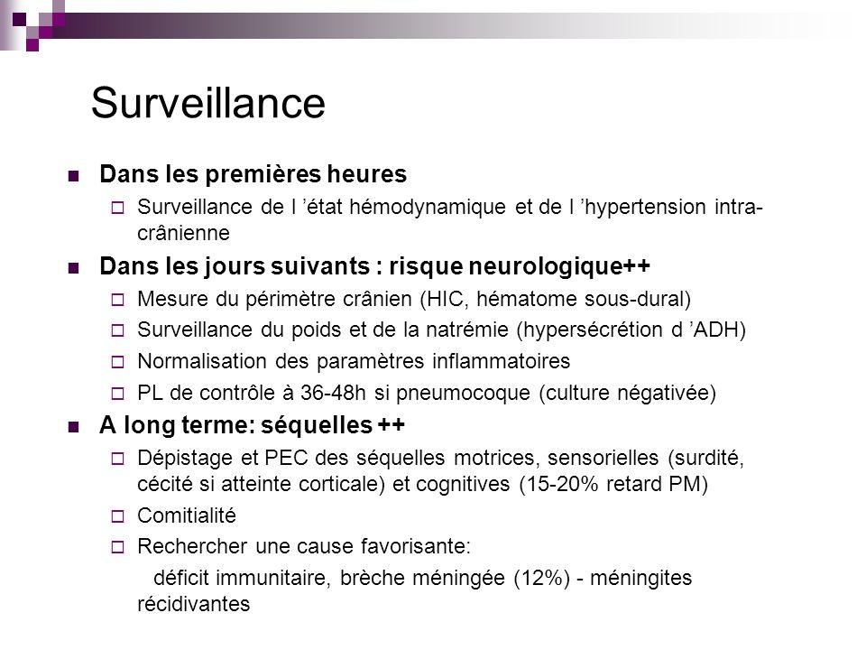Surveillance Dans les premières heures Surveillance de l état hémodynamique et de l hypertension intra- crânienne Dans les jours suivants : risque neu