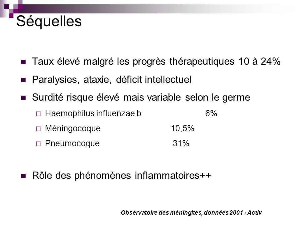 Séquelles Taux élevé malgré les progrès thérapeutiques 10 à 24% Paralysies, ataxie, déficit intellectuel Surdité risque élevé mais variable selon le g