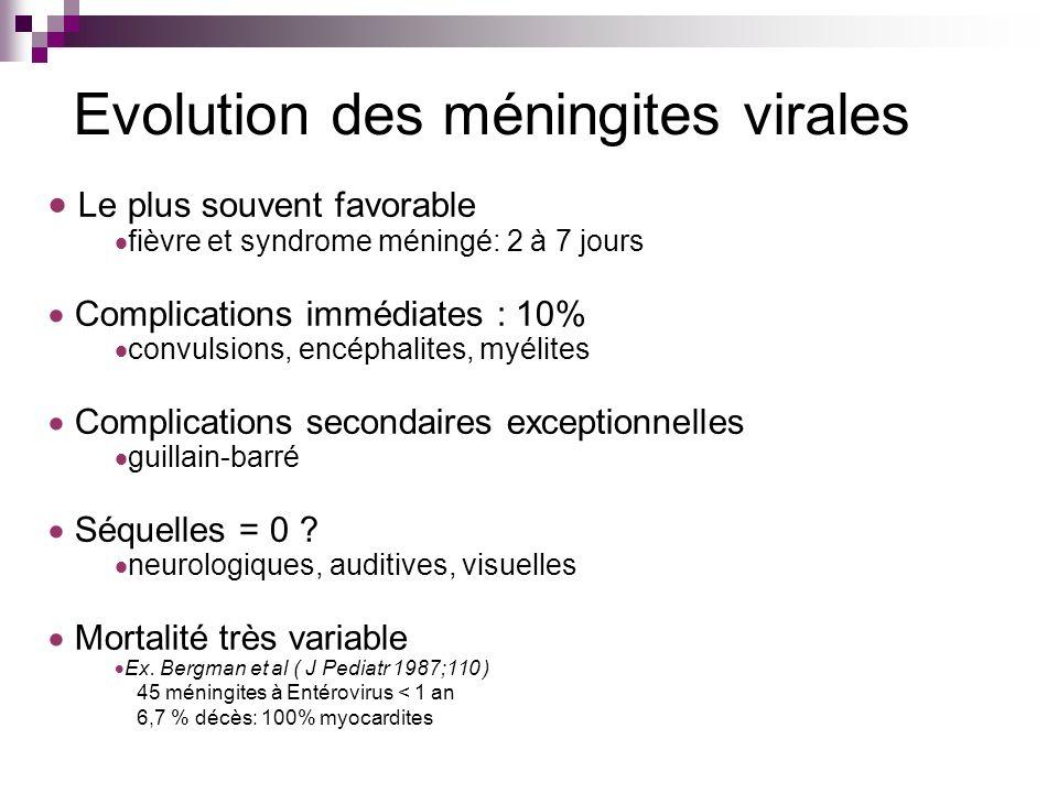 Evolution des méningites virales Le plus souvent favorable fièvre et syndrome méningé: 2 à 7 jours Complications immédiates : 10% convulsions, encépha