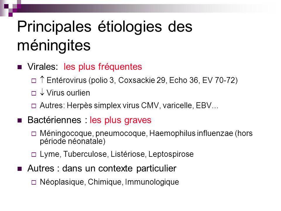 Principales étiologies des méningites Virales: les plus fréquentes Entérovirus (polio 3, Coxsackie 29, Echo 36, EV 70-72) Virus ourlien Autres: Herpès