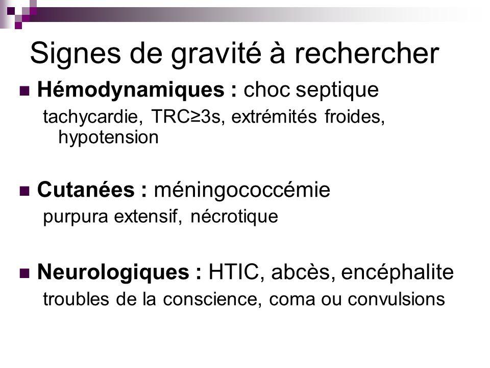 Signes de gravité à rechercher Hémodynamiques : choc septique tachycardie, TRC3s, extrémités froides, hypotension Cutanées : méningococcémie purpura e