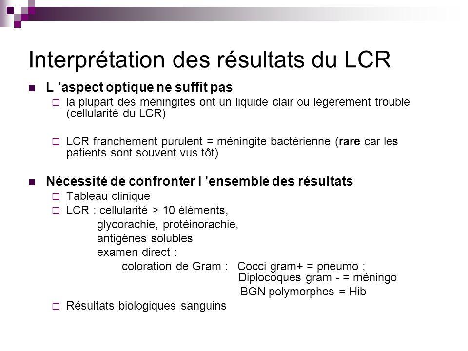 Interprétation des résultats du LCR L aspect optique ne suffit pas la plupart des méningites ont un liquide clair ou légèrement trouble (cellularité d