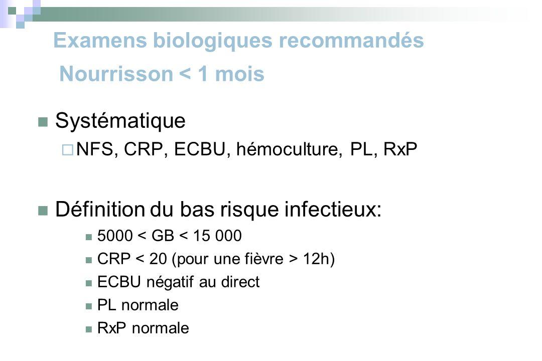 Examens biologiques recommandés Nourrisson < 1 mois Systématique NFS, CRP, ECBU, hémoculture, PL, RxP Définition du bas risque infectieux: 5000 < GB <