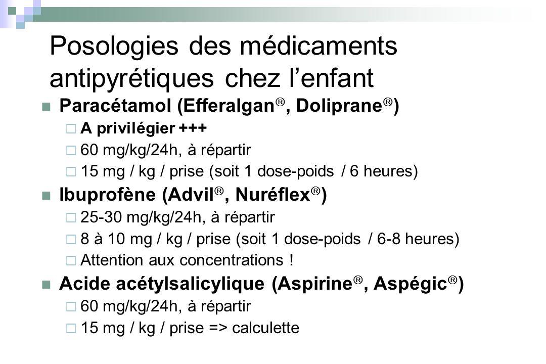 Posologies des médicaments antipyrétiques chez lenfant Paracétamol (Efferalgan, Doliprane ) A privilégier +++ 60 mg/kg/24h, à répartir 15 mg / kg / pr
