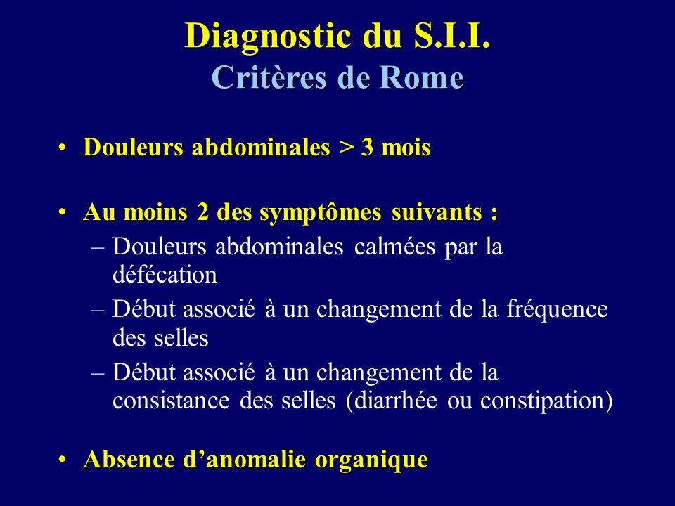 Diagnostic du S.I.I. Critères de Rome Douleurs abdominales > 3 moisDouleurs abdominales > 3 mois Au moins 2 des symptômes suivants :Au moins 2 des sym