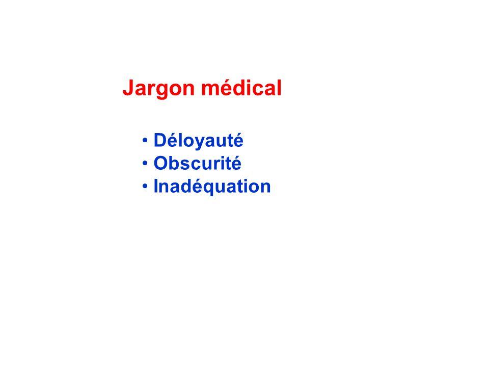 Déloyauté Obscurité Inadéquation Jargon médical