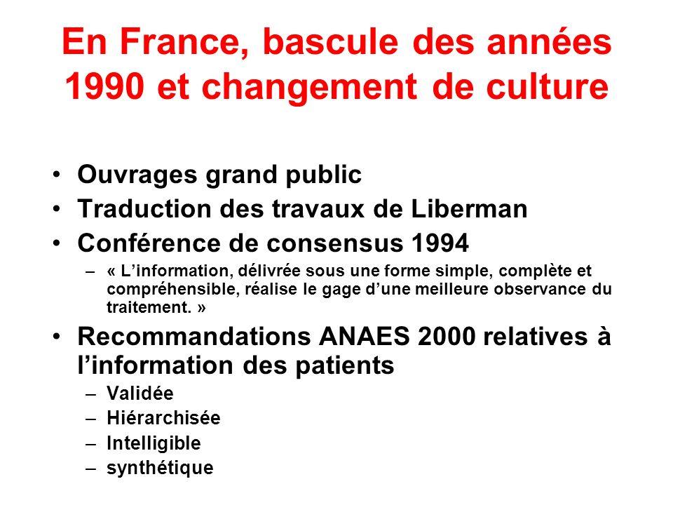 En France, bascule des années 1990 et changement de culture Ouvrages grand public Traduction des travaux de Liberman Conférence de consensus 1994 –« L