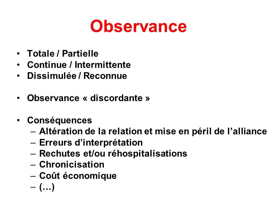 Observance Totale / Partielle Continue / Intermittente Dissimulée / Reconnue Observance « discordante » Conséquences –Altération de la relation et mis