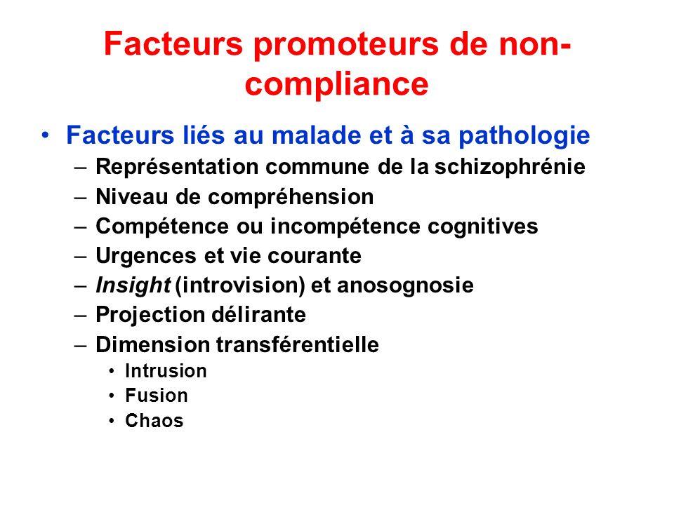 Facteurs promoteurs de non- compliance Facteurs liés au malade et à sa pathologie –Représentation commune de la schizophrénie –Niveau de compréhension
