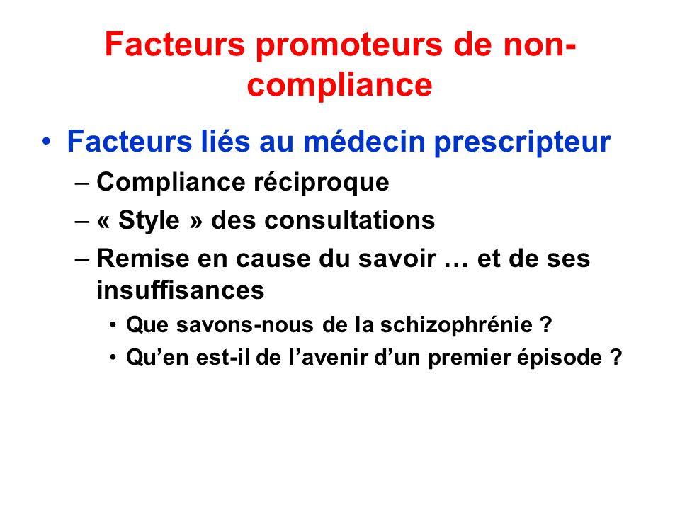 Facteurs promoteurs de non- compliance Facteurs liés au médecin prescripteur –Compliance réciproque –« Style » des consultations –Remise en cause du s