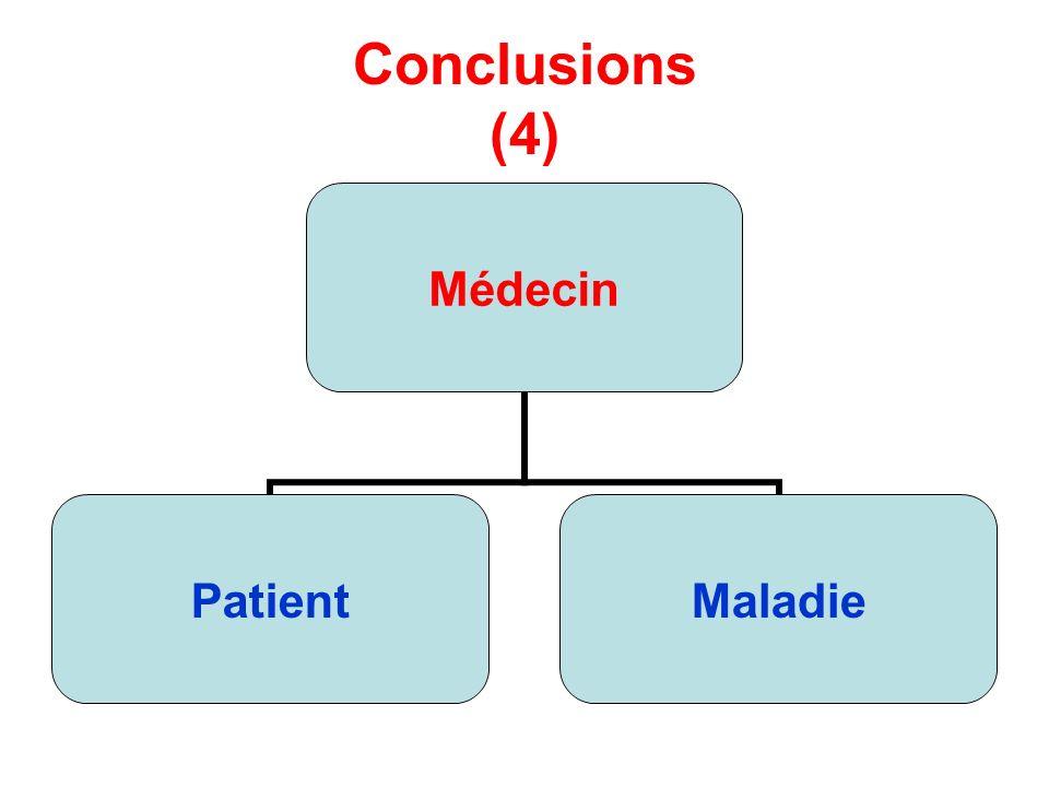 Conclusions (4) Médecin PatientMaladie