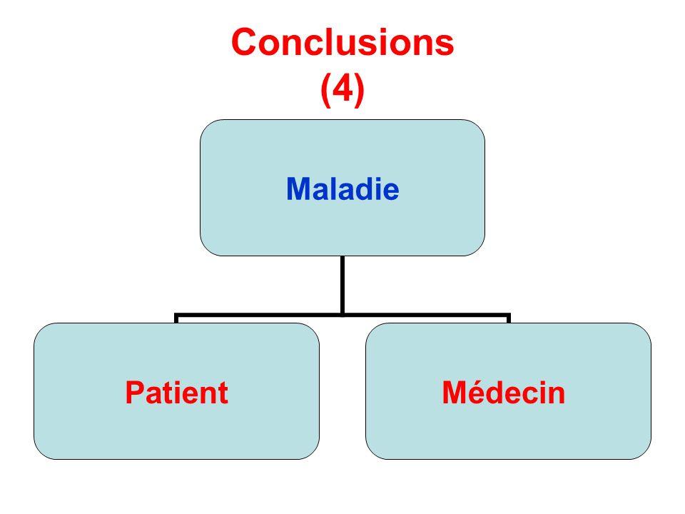 Conclusions (4) Maladie PatientMédecin