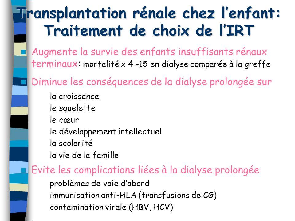Transplantation rénale chez lenfant: Traitement de choix de lIRT Augmente la survie des enfants insuffisants rénaux terminaux: mortalité x 4 -15 en di